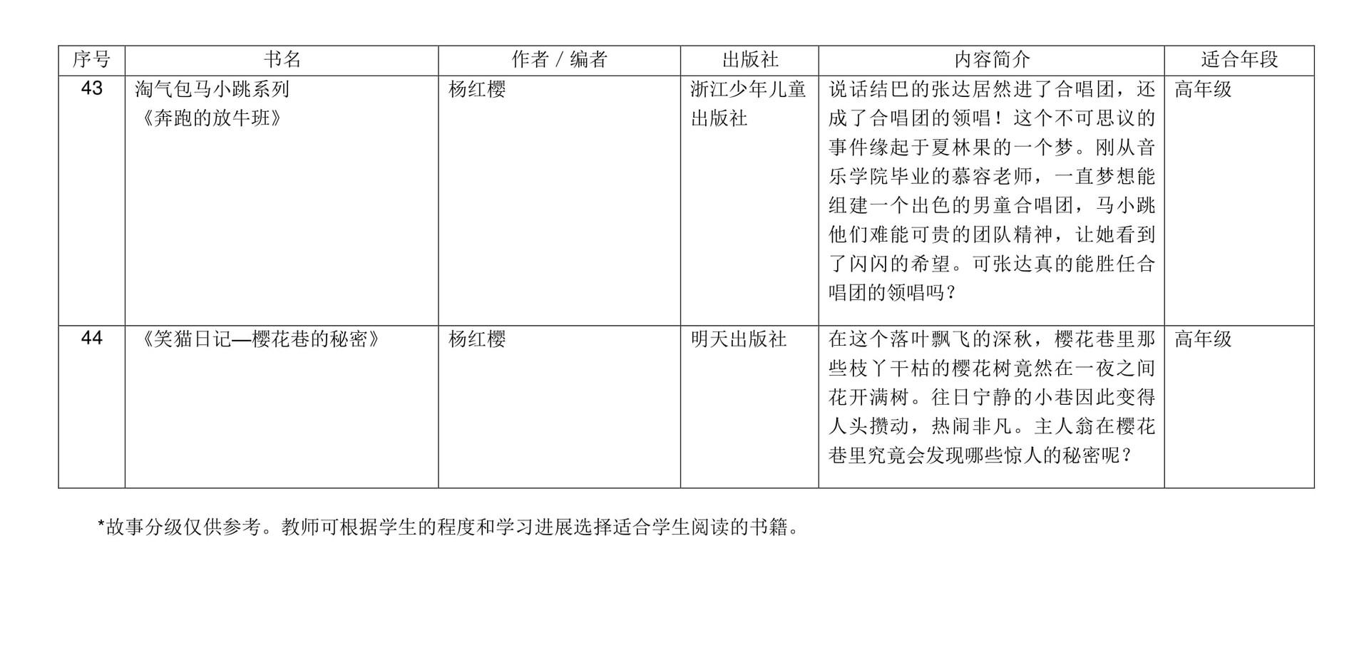 小学华文课外读物参考书目16.jpg