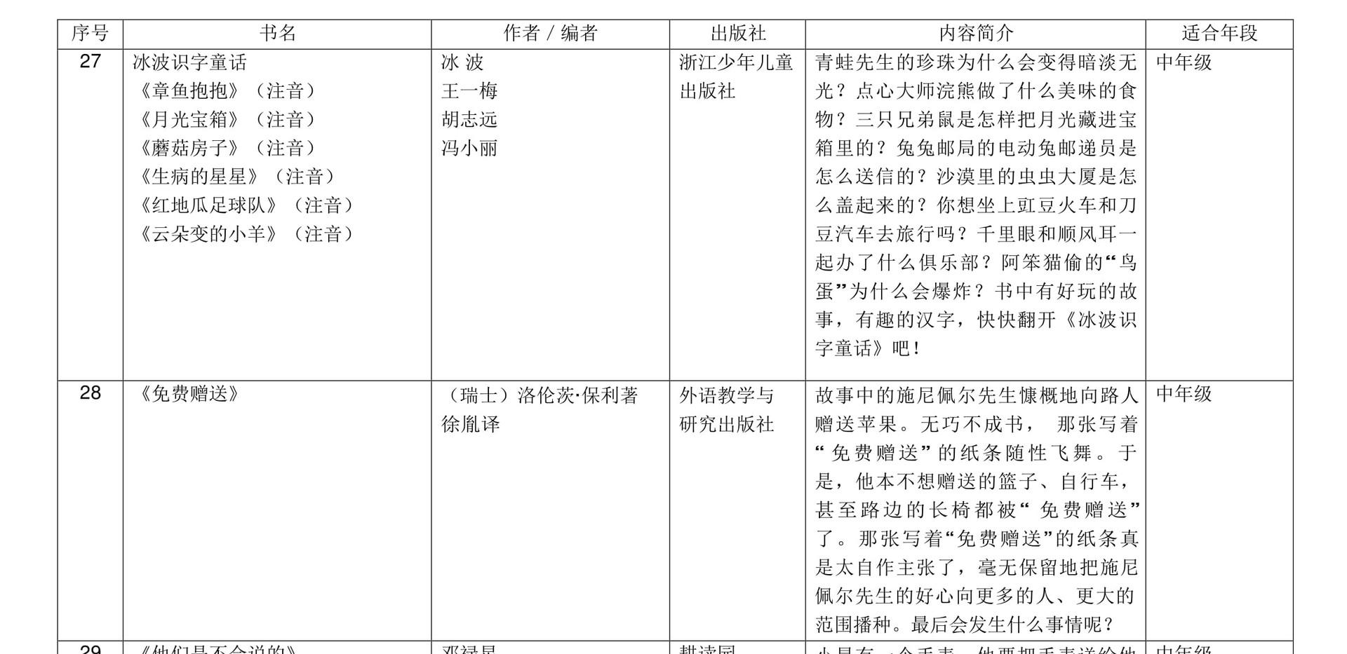 小学华文课外读物参考书目9.jpg