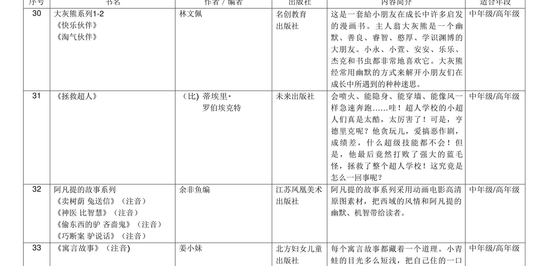 小学华文课外读物参考书目10.jpg