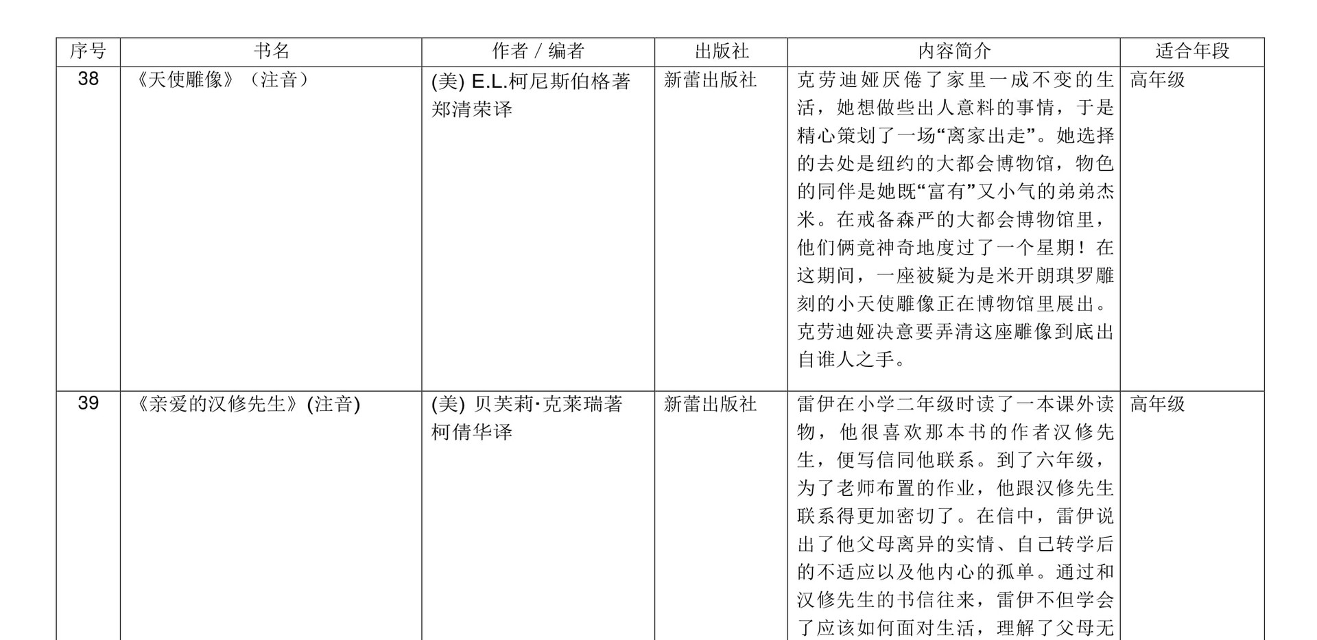 小学华文课外读物参考书目14.jpg