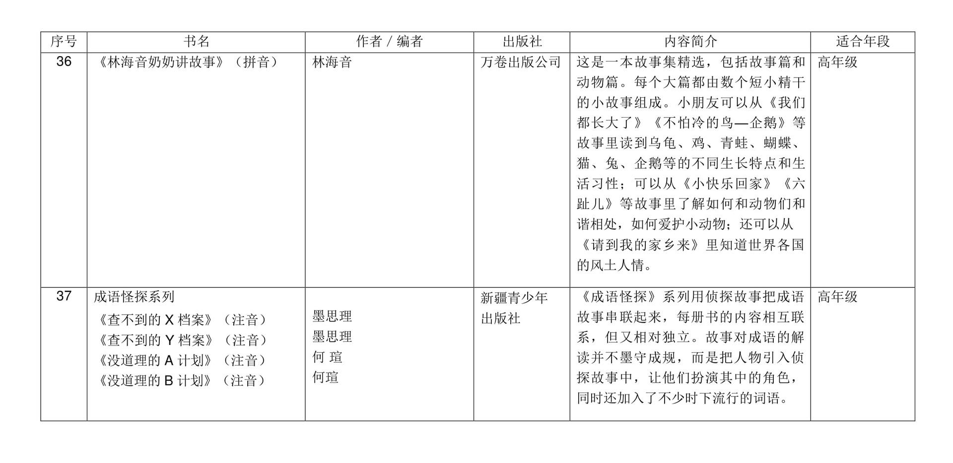 小学华文课外读物参考书目13.jpg