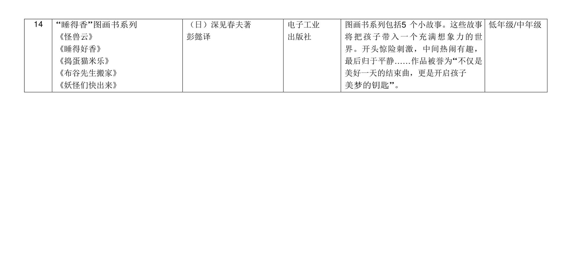 小学华文课外读物参考书目5.jpg