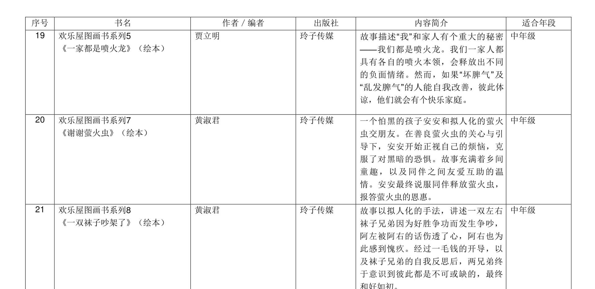 小学华文课外读物参考书目7.jpg