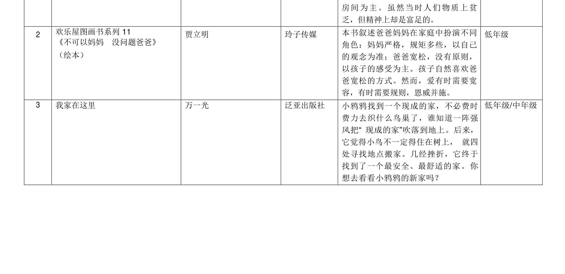小学华文课外读物参考书目1.jpg
