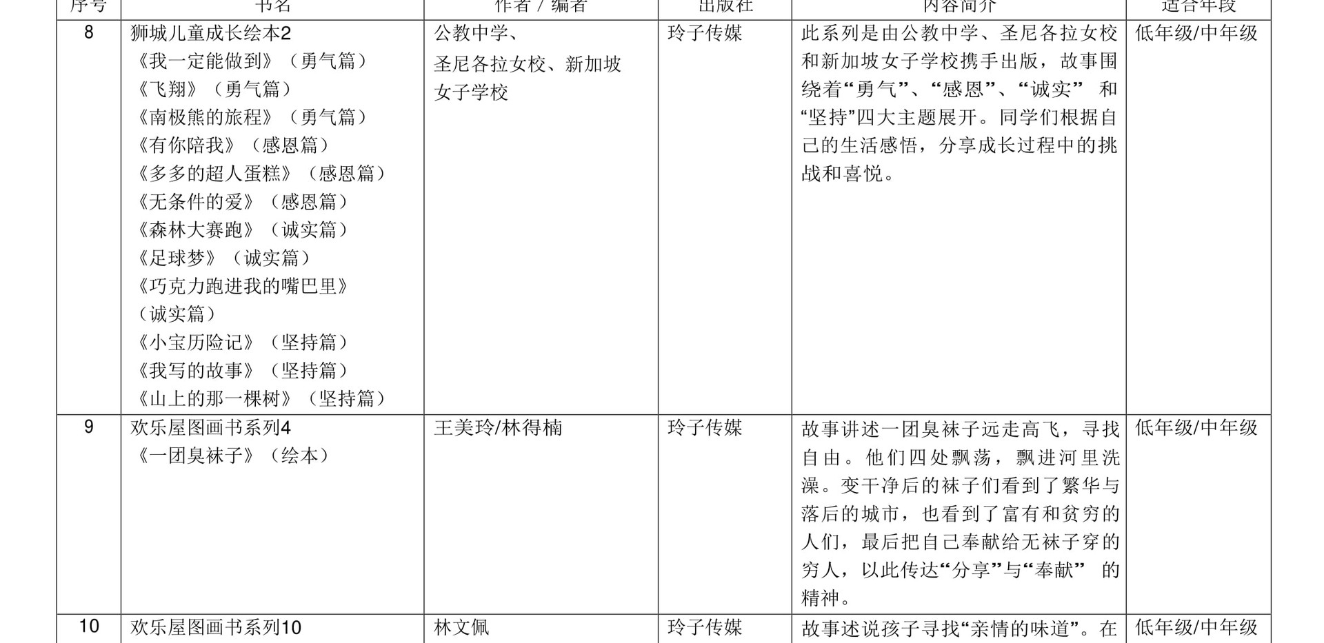 小学华文课外读物参考书目3.jpg