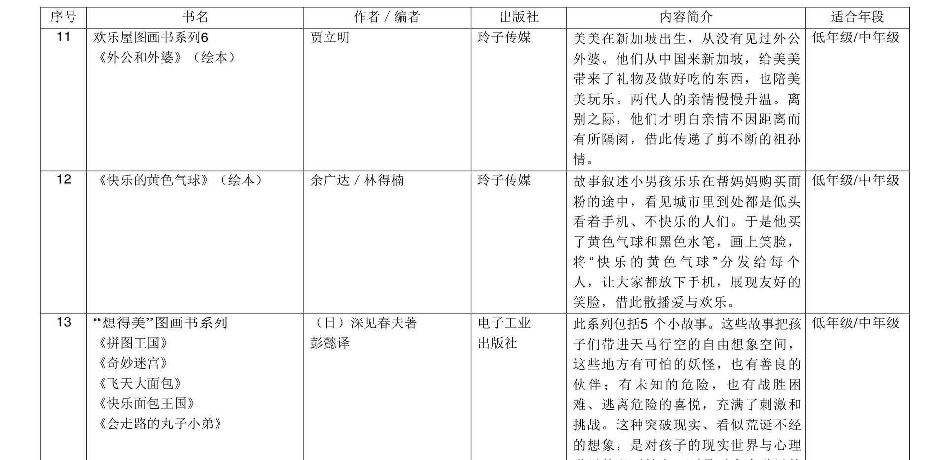 小学华文课外读物参考书目4.jpg