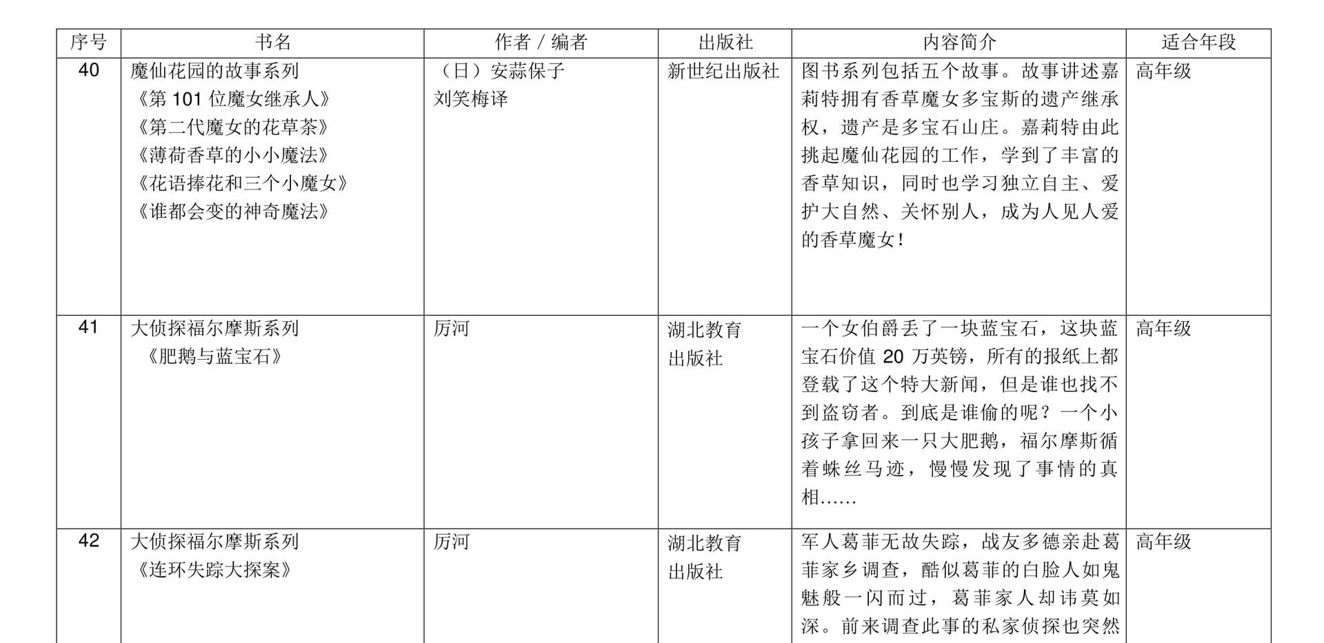 小学华文课外读物参考书目15.jpg