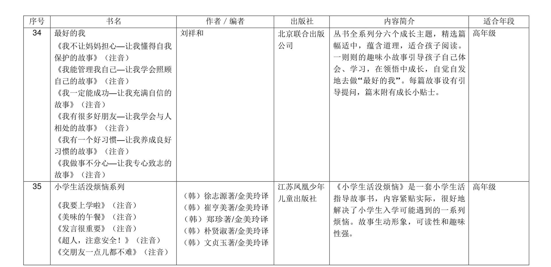 小学华文课外读物参考书目12.jpg