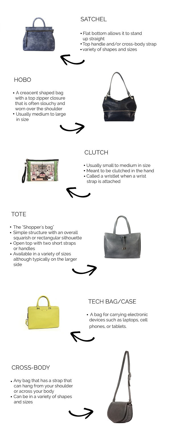 Bag Category
