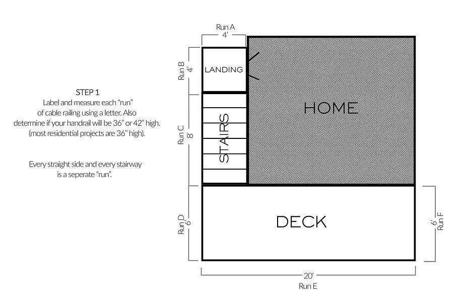 Determining your needs-Step 1 .jpg