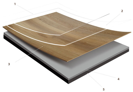 Does a Harder Surface Floor Mean a Better Floor for you?