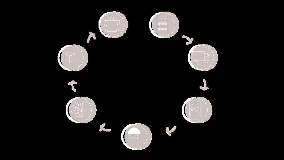 Grafik_Produktionsprozess.png