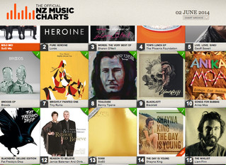'The Day Is Young' debuts in NZ Top 20.