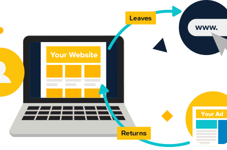 96% of visitors that go to your website for the first time leave without doing anything