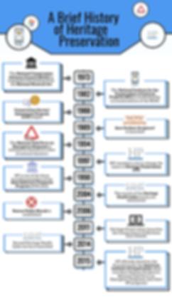 timeline_HP_major_events_cropped.png