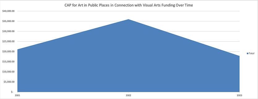 CAP_for_Art_in_Public_Places.png