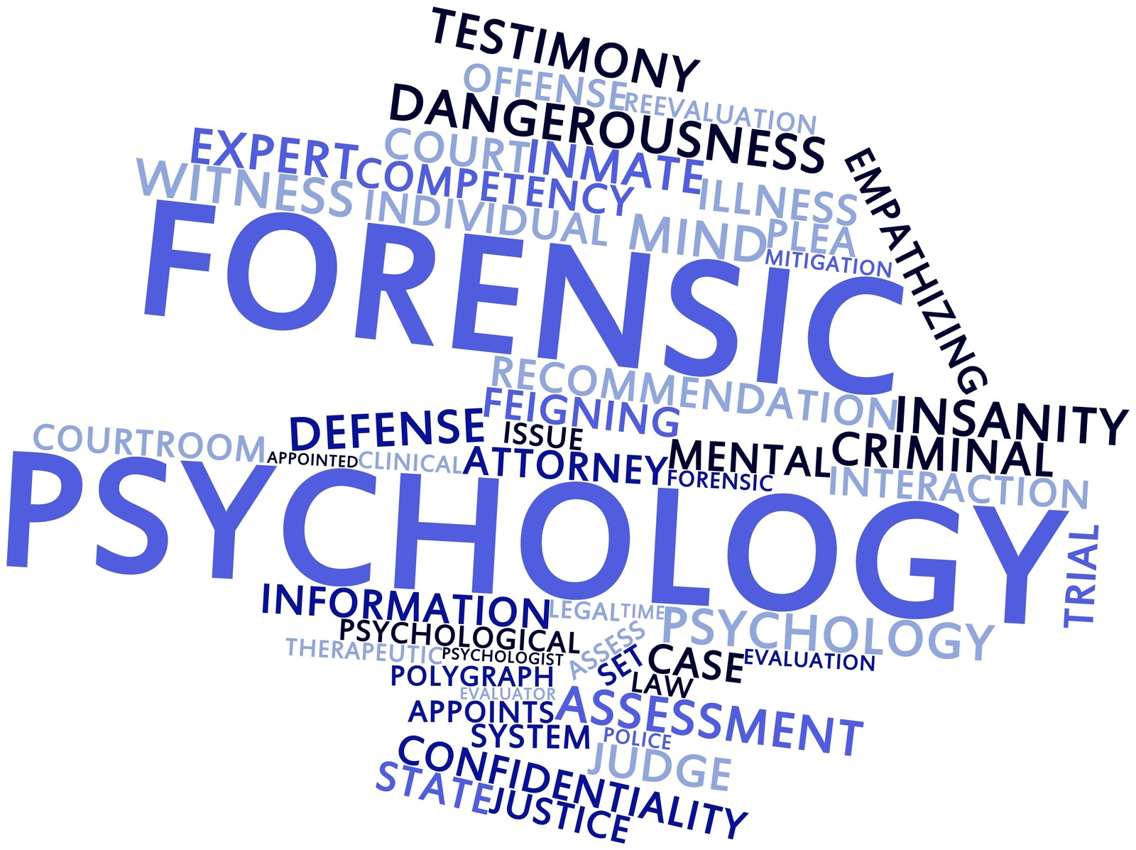 Criminal-Psychologist-vs-Forensic-Psychologist