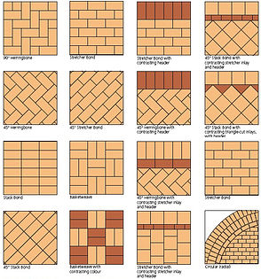 Bricklayers Local 4 pattern.jpg