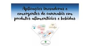 Aplicações inovadoras e emergentes de cannabis em produtos alimentícios e bebidas