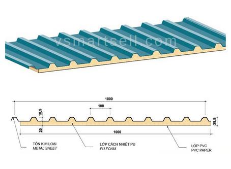 Tôn cách nhiệt cán bằng máy dài hay ngắn cho chất lượng tốt hơn??