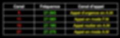 Capture d'écran 2020-04-02 à 16.05.52.