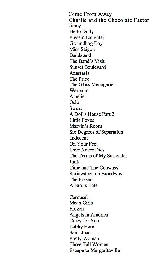 Broadways Showslist