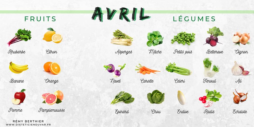 Fruits et légumes de saison, le moi d'avril, rhubarbe, citron, banane, orange, pamplemousse, pomme, asperges, mâché, petits pois, betterave, oignon, navet, carotte, céleri, fenouil, ail, épinard, chou, endive, radis, échalote