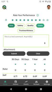 Homepage & Self Rating