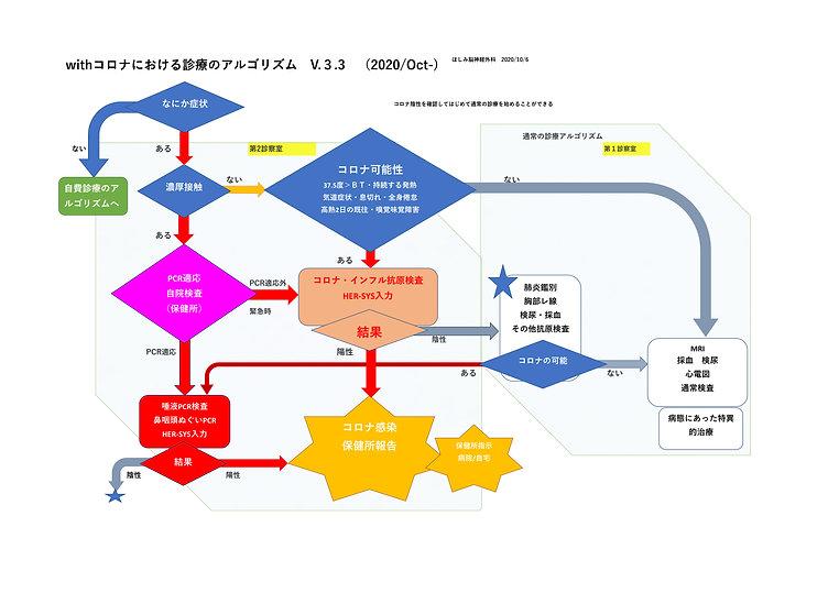 コロナアルゴリズム2020100001.jpg