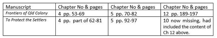 manuscript table.JPG
