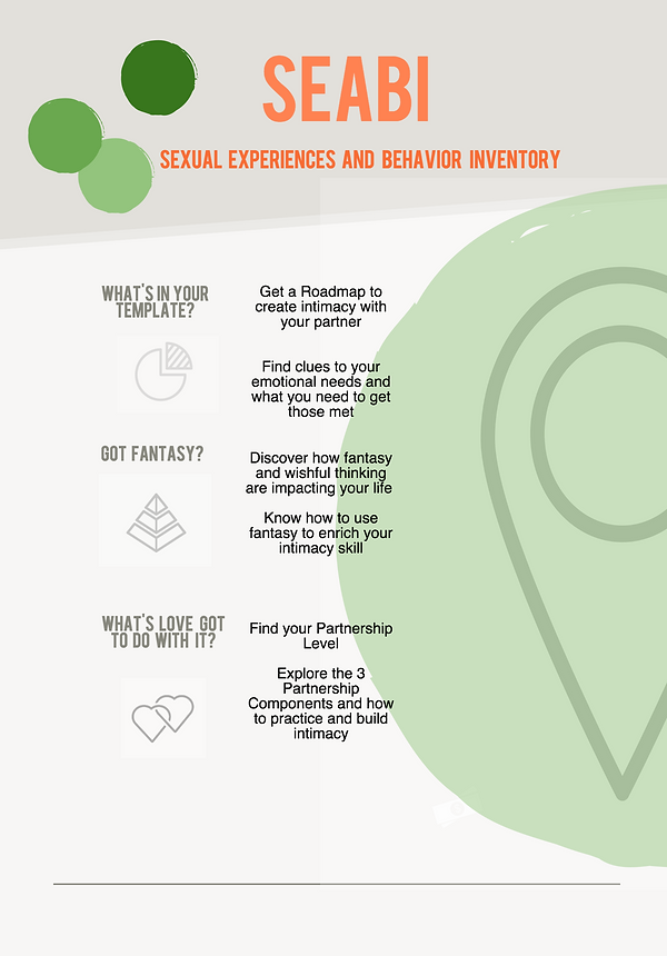 """What is the Sexual Experiences and Behavior Inventory """"SEABI"""""""