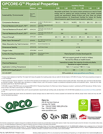 OPCORE Recyclable Protective Packaging Sustainable Practice Quality Certified