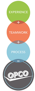 Experience + Teamwork + Process. The OPCO Difference for EPS foam.