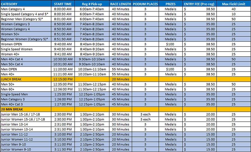 CYCLO-X Schedule - 2020.PNG