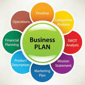 I love my Law of Attraction Business Plan