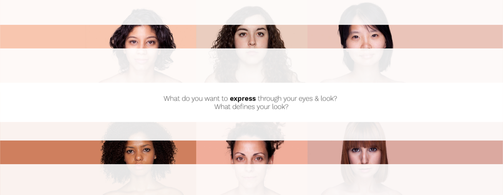 Eye Beauty Perceptions