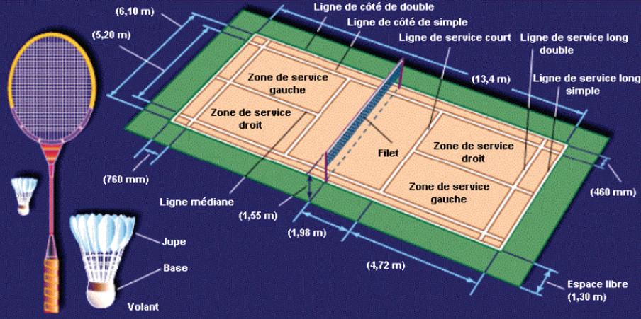 dimensions-terrain-badminton.png