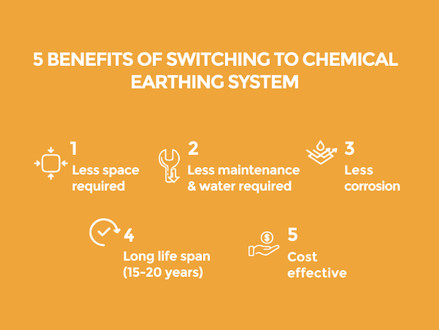 Chemical Earthing : A low-maintenance alternative of earthing to secure your buildings