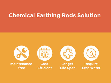 Chemical Earthing Rods Solutions- Get the best results at the best prices