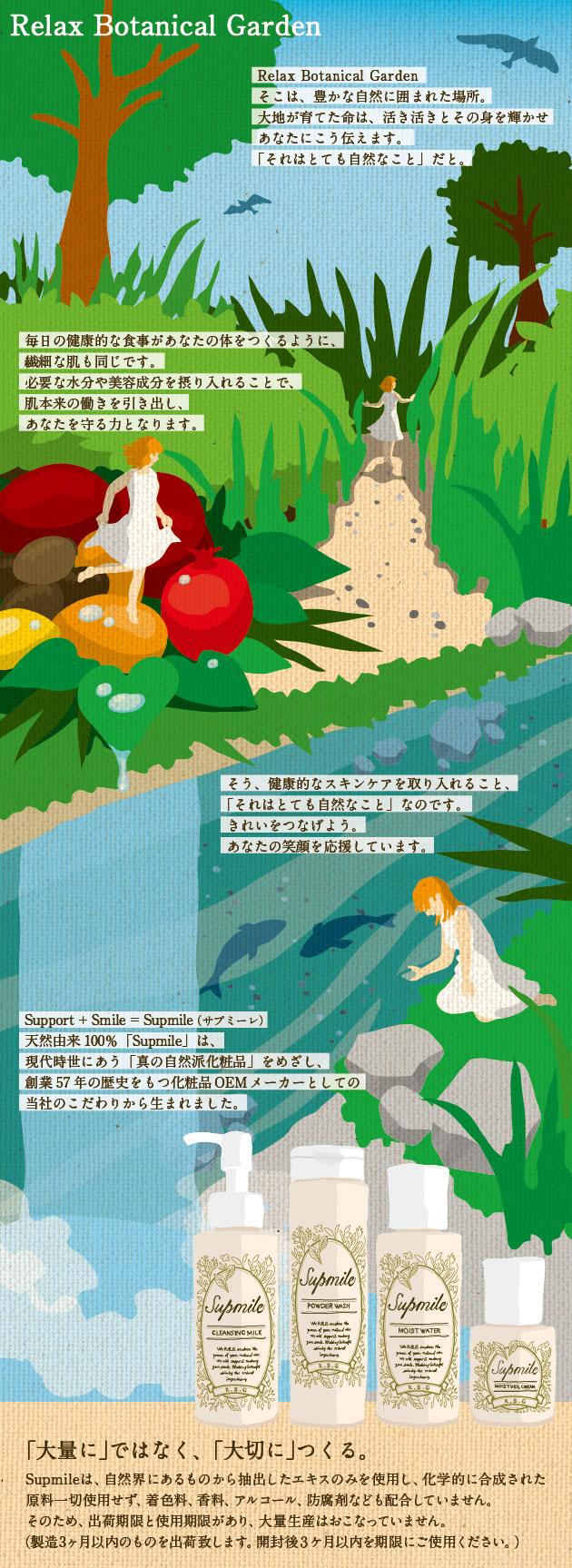 基礎化粧品「Supmile」HP用イラスト