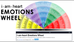Interactive Emotions Wheel