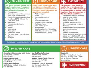 Primary Care vs. Urgent Care vs. Emergency