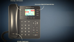 IP Voice Video