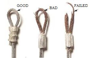good bad failed cable loop
