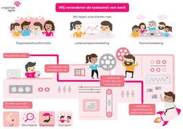 Organize Agile | Infographic.jpg