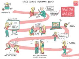 Story illustration | Blijven Leren