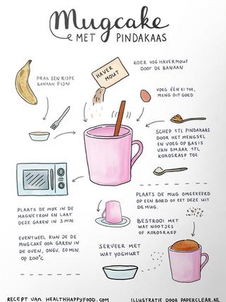 Recipe Illustration | Healthy Happy Food