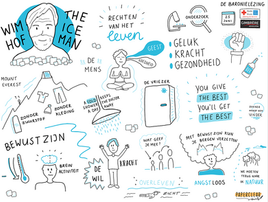 Wim Hof | Live illustration