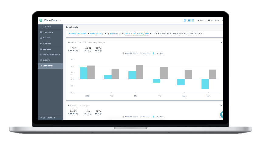Smarking Industry Benchmark-Dashboard Vi