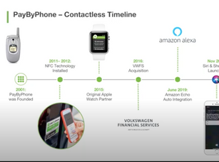 Connected In a Contactless Era: Digital Solutions for Recovery